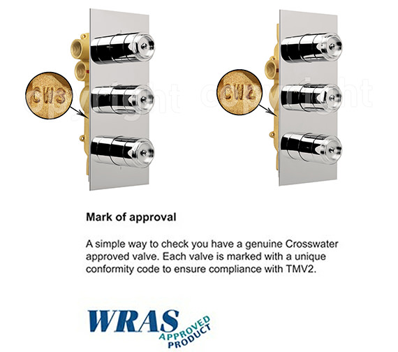 Image 3 of Crosswater Essence Thermostatic Shower Valve 3 Control Portrait