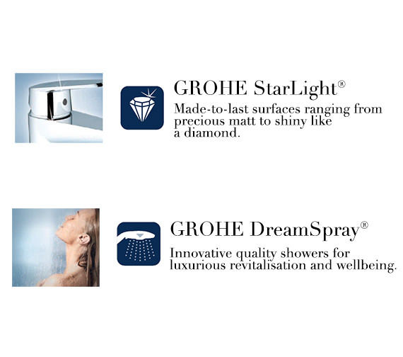 Image 3 of Grohe Rainshower Shower System With Diverter - 27361000